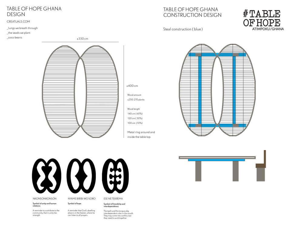 design TOHP GHANA.02.total.k